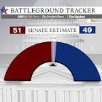 Republicans keep edge in latest Senate midterm estimate
