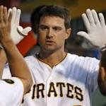 Friday game report: Brewers at Pirates