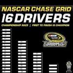 Chase for the Sprint Cup score card: after Contender round