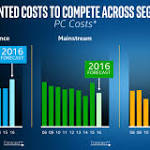 Intel Corp.'s 14-Nanometer Technology Is Great, but Yields Still Proving ...