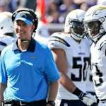Mike McCoy contract extended through 2017