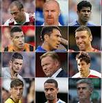 Premier League: 2014/15 season preview