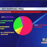 Virginia prepares for possibility of gay marriage