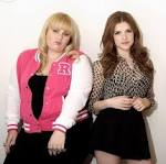 Anna Kendrick and Rebel Wilson to reunite for 'Pitch Perfect 2'
