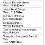 The Dealmaker Driving Alibaba's IPO