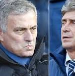 Chelsea v Manchester City: Manuel Pellegrini turns up heat on Jose Mourinho