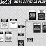 NASCAR revamps its penalty structure, appeals process