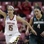 Michigan State women lose to Terps in 2nd round