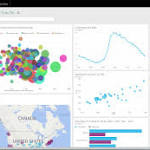 Microsoft previews free, updated Power BI business intelligence tool