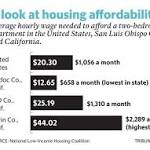 Affordable housing tough to find in SLO County, California
