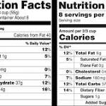 New Food Labels Would Focus on Calories, Sugar