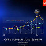 TV apps getting more popular every day on a slew of mobile devices