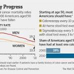Study: Colon cancer incidence rates decreasing steeply in older Americans