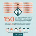 During Workers' Memorial Week, safety advocates call for stronger protections