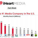 Clear Channel, nation's top broadcaster, renamed iHeartMedia