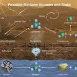 NASA's Mars Curiosity rover detects organic chemical in atmosphere and ...
