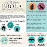 Video: Breaking down Ebola