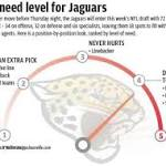 NFL Draft: Rating the Jaguars' needs