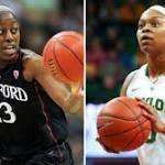 Baylor's Odyssey Sims Drafted No. 2 Overall by Tulsa Shock
