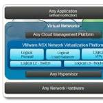 VMware Expands Software-Defined Storage With New VMware Virtual SAN ...