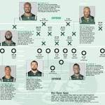 New York Jets 2014 Season Preview & Predictions