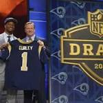 NFL Draft 2015: Teams with the Most Work to Do in Round 2