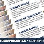 Football Hosts Clemson for Top 25 Showdown