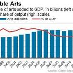 Who knew? The arts bring big bucks to the economy