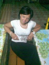 Екатерина Вороная