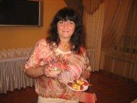 Арина Братченко