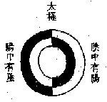 Wu Ming
