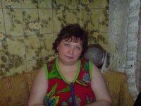 Валентина Будник