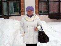 Марина Бабуркина