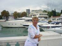 Татьяна Shostak