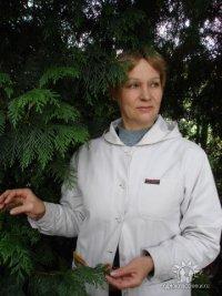 Людмила Балаценко