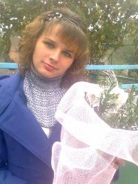 Вікторія Будник