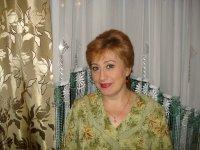Стефания Киндрат