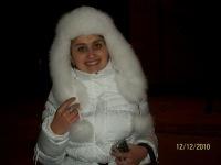 Руслана Боляк