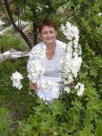 Irina Sviridova