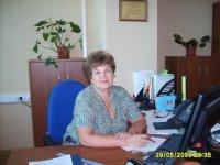 Людмила Биткова