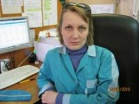 Светлана Вертоградова
