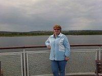 Людмила Ворожейкина