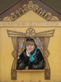 Radaris Россия: Поиск Ирина Диканова? Основательные детали, относящиеся к финансовому положению - Публичные детали - на сайте Ра